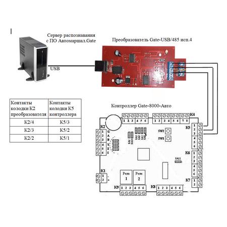 Модуль распознавания номеров Автомаршал Gate