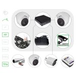 Комплект видеонаблюдения HD 720p для помещения