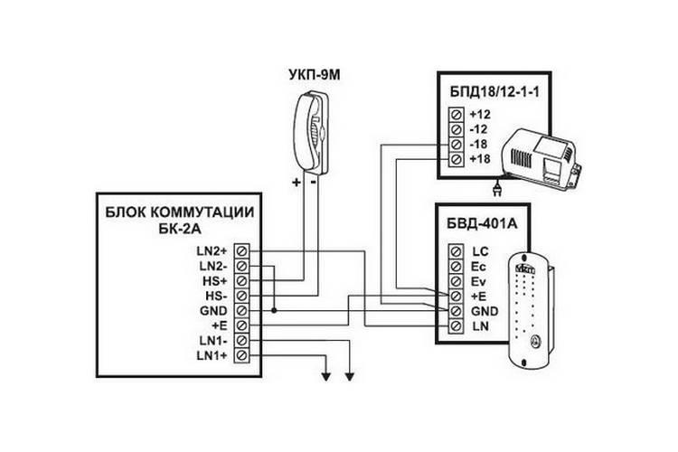 Блок коммутации VIZIT БК-2А