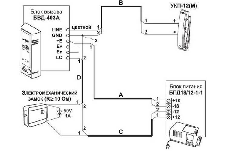 Блок вызова БВД-403А VIZIT на 1 абонента