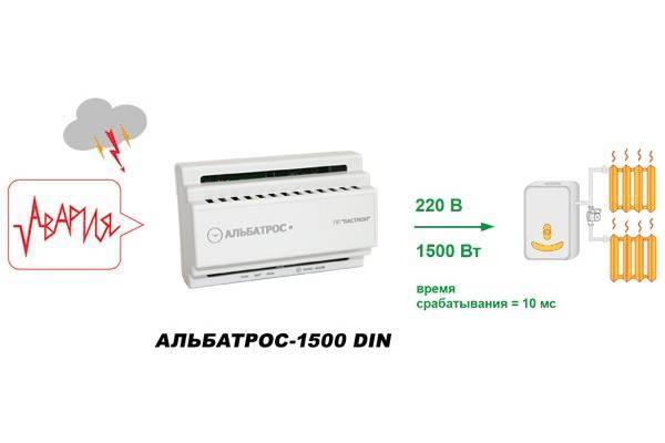 Устройство защиты от импульсных перенапряжений Бастион АЛЬБАТРОС-220/500 АС