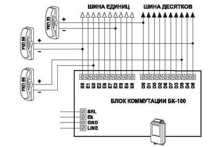 Блок коммутации VIZIT БК-100М