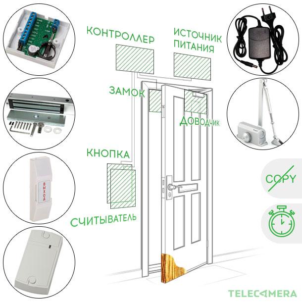 Комплект сетевой СКУД на офисную дверь