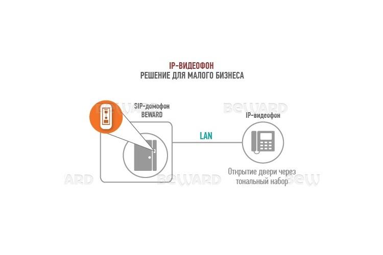 IP-видеотелефон 16-линейный BEWARD GXV3350