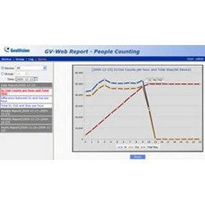 ПО GEOVISION GV-Web Report (1000 Ports)
