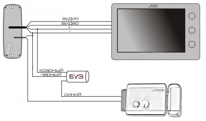 Блок управления замком JSB-БУЗ